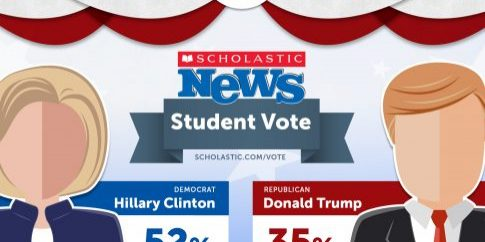 graphic-2-2016-scholastic-news-student-vote-results-6-HR