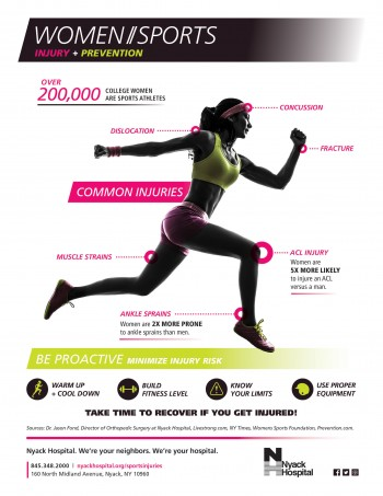Nyack Hospital Healthy Women Sports Infographic