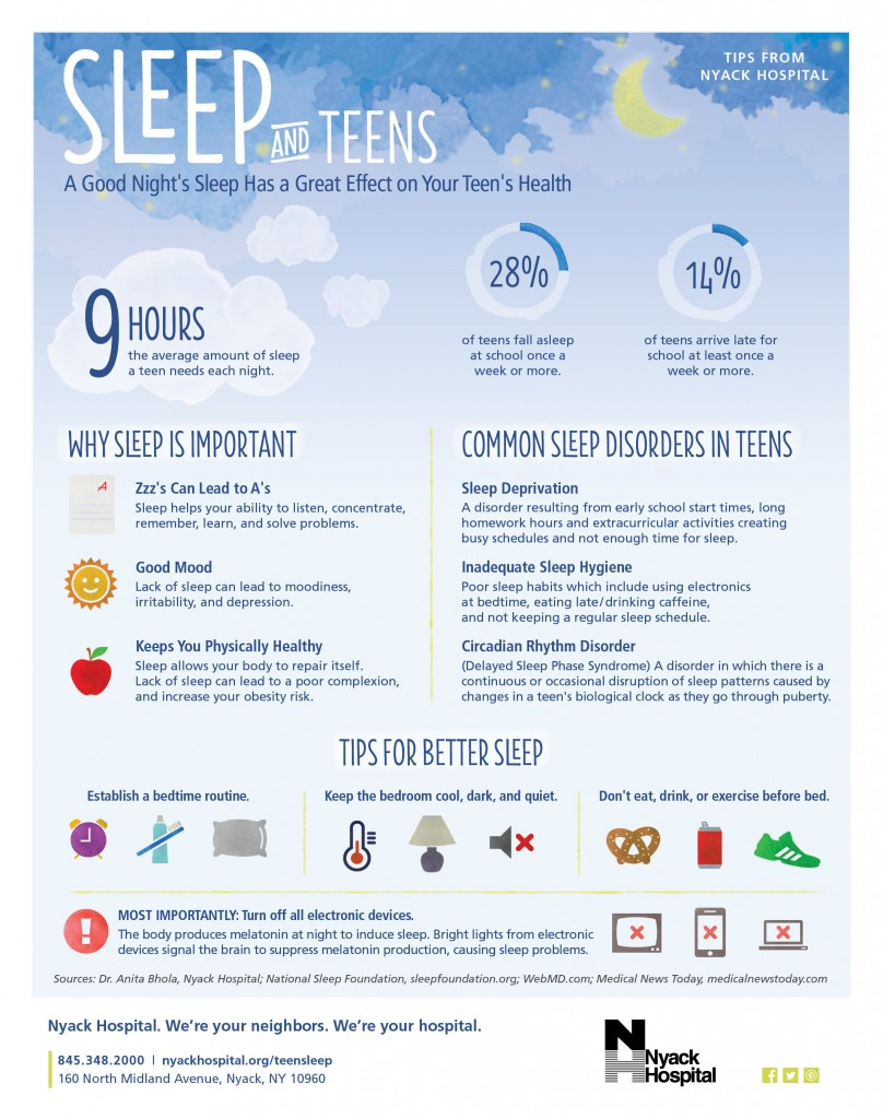 Nyack Hospital Sleep Infographic