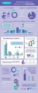 breastfeeding-infographic