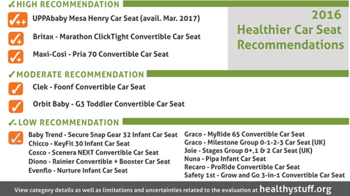 carseatrecommendations